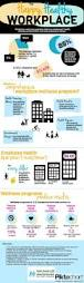best 25 public policy jobs ideas on pinterest public