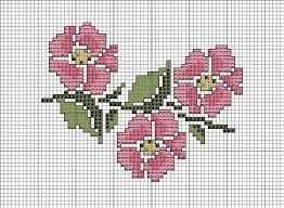 cross stitch designs patterns stitching home design free charts