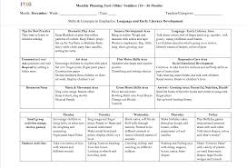 lesson plan template gelds best 25 infant lesson plans ideas on pinterest lesson plans for