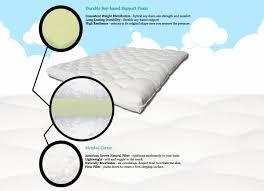 Discount Foam Cushions Foam Futon Cushion Cheap Foam Bed Cheap Foam Mattress The