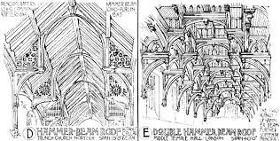 the hammer beam roof u2014 open timber roofs of the middle ages 3