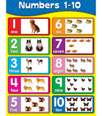 8 best images of number chart printable for preschool