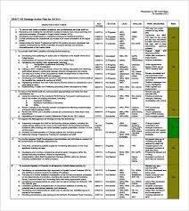 Resource Planning Template Excel Sle Hr Plan Doc 585580 Strategic Plan Template