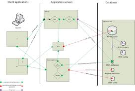 florian u0027s dynamics ax blog