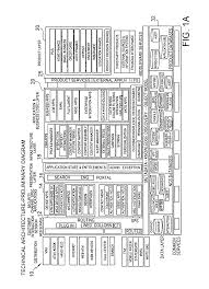 patent us7370004 personalized interactive network architecture