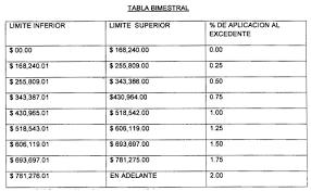 tabla de ingresos para medical 2016 gaceta parlamentaria año xviii número 4393 i martes 27 de octubre