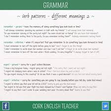 verb pattern hesitate verb patterns different meaning part 2 learn english grammar