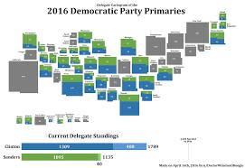 Cartogram Map Delegate Cartogram Of The 2016 Democratic Party Primaries Vivid Maps