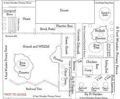 Backyard Plan Chicken Coop Layout Design 9 Backyard Plan Chickens Coops 26