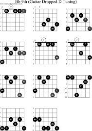 chord diagrams for dropped d guitar dadgbe bb9th