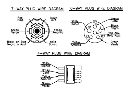 pigtail wiring diagram e36 e36 steering diagram e36 shift