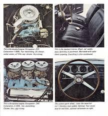 07 Gto Specs 1964 Pontiac Gto Review Specs History