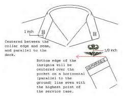 uniforms index chapter 4 blood stripes