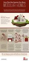 1000 images about modular homes on pinterest floor plans