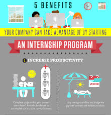 How To Write A Letter Of Intent For Undergraduate Program by Hiring Interns
