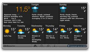 gadget bureau windows thebom weather widget