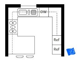 g shaped kitchen layout ideas stylish inspiration g shaped kitchen layouts the color in