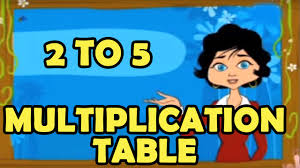 Words That Rhyme With Table Multiplication Table 2 To 5 From Kidrhymes Youtube