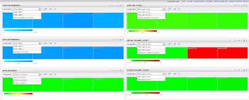 esa 2 4 1 ga u2013 vplex vmax fast vp dell emc vmax vmware
