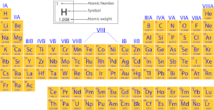 where are semiconductors on the periodic table periodic table gif