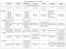 plan paper to write on www alysonhorcher com meal planning monday i write my plan on paper first and then i put it into a word document that i can post here is the final version