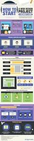 how to start a web design project infographic designmodo