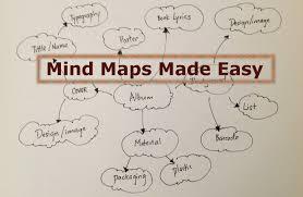 Maps Lyrics Mind Maps Made Easy Jan Nel Skillshare