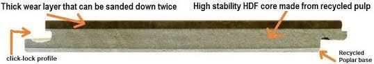 bamboo flooring types solid vs locking vs engineered