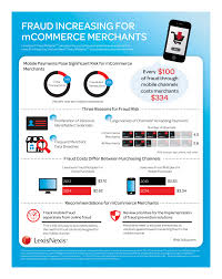 lexisnexis reed elsevier every 100 of fraud from mobile payments costs merchants 334 in