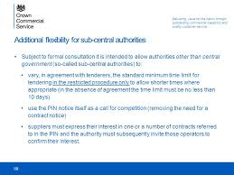 sub central help desk number reform of the eu procurement rules public sector ppt download