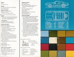 Dodge Challenger Reliability - 2010 dodge challenger reliability car insurance info