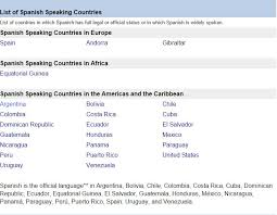 home ms speaking countries and celebrations