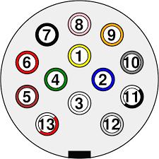 trailer 7 pin wiring diagram carlplant