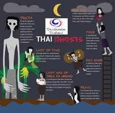 100 thai home design news find thai property kahootz media