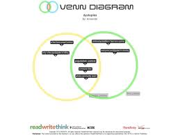 venn diagram worksheets 3rd grade lesson plan year 4 worksheet 3