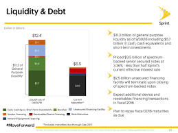 5 7 billion sprint corporation 2016 q2 results earnings call slides