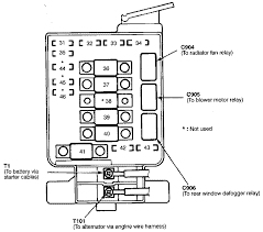 honda del sol fuse box honda wiring diagrams for diy car repairs