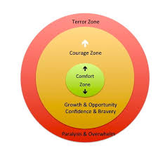 How To Leave Comfort Zone Why Getting Comfortable With Discomfort Is Crucial To Success