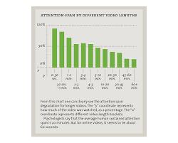 How To Make A Video Resume Script 9 Insider Tips For Creating A Killer Explainer Video