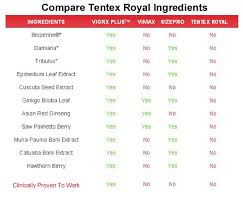 tentex royal vs tentex royal vs viagra cheap medications online