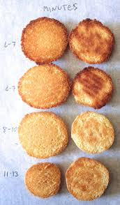 parchment paper to write on the secret to perfectly browned cookies flourish king arthur flour it s possible to get perfectly browned cookies using any type of pan and using not using parchment you simply have to adjust your baking time
