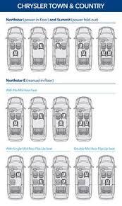 Nissan Nv200 Interior Dimensions Chrysler Voyager Interior Dimensions Cars Swift Voyager Chrysler