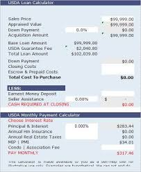 Estimating A Mortgage Payment by Best 25 Loans Calculator Ideas On Debt To Equity