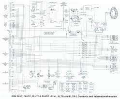 1995 harley davidson sportster wiring diagram free download