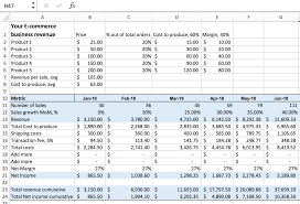 Financial Modeling Excel Templates Excel For Startups Simple Financial Models And Dashboards