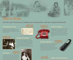 dial in style content design content design