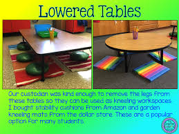 Chair Lifting Experiment The Creative Colorful Classroom Flexible Seating