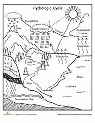 fifth grade earth u0026 space science worksheets water cycle chart