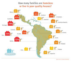 mapping the affordable housing deficit for each state in latin america and the caribbean face large and growing housing