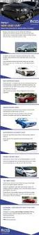 lexus scrap yard singapore best 25 used car websites ideas on pinterest sip trunking ford